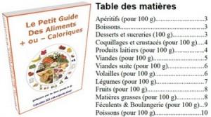 Téléchargez le Guide des Aliments + ou - Caloriques